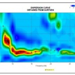 Multi-Channel Analysis of Surface Waves   MASW   Seismic Analysis