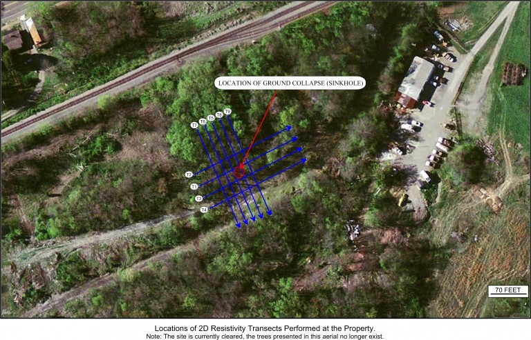 resistivity survey to map a sinkhole