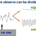 <div> February 2017 Newsletter: </div> Signal to Noise - An Explanation